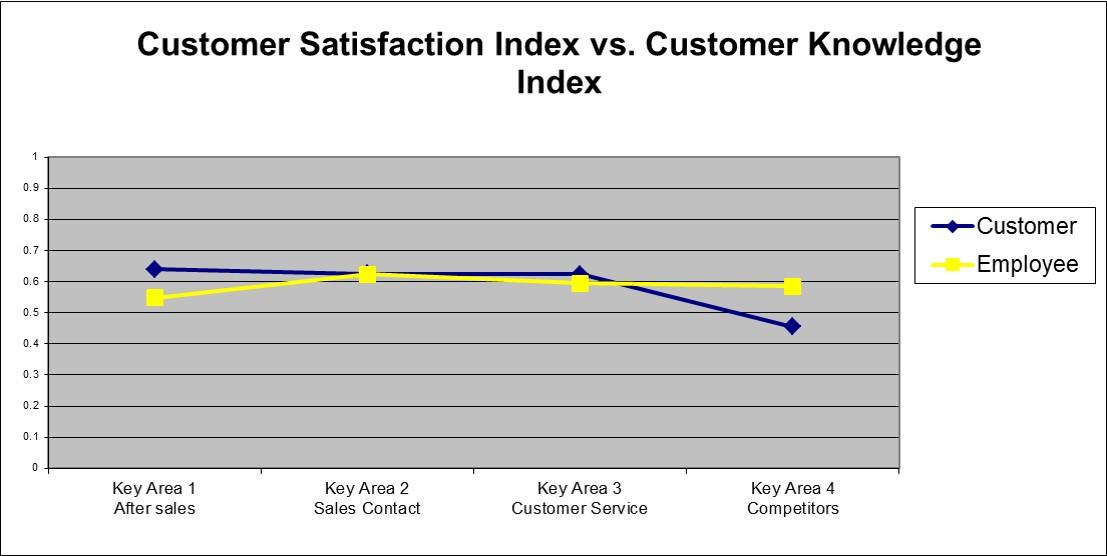Klientų nuomonės tyrimas_MI-CARE_2